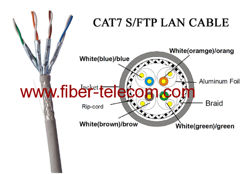 CAT.7 S/FTP LAN Cable 4Pairs PVC Sheath