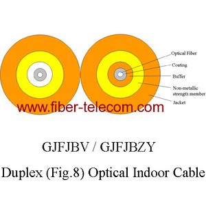 Duplex Fig.8 Indoor Fiber Optic Cable