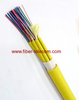 GJPFJH Multi-fiber Unitized Indoor Distribution Cable